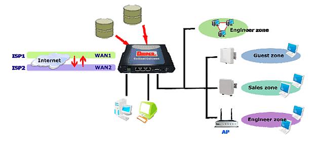 WiFi Mesh Network, Hotspot Extender Madison, Booster Router Milwaukee