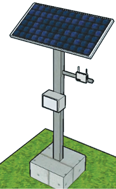 Security Solar Power System